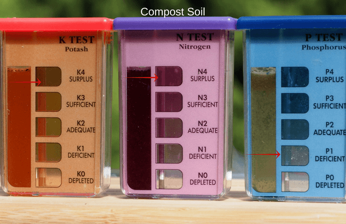 Compost soil results
